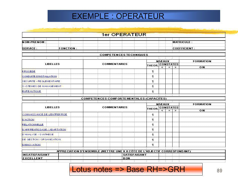Lotus notes => Base RH=>GRH
