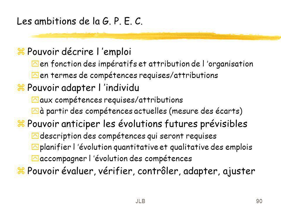 Les ambitions de la G. P. E. C.