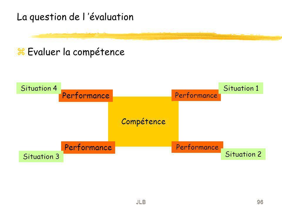 La question de l 'évaluation