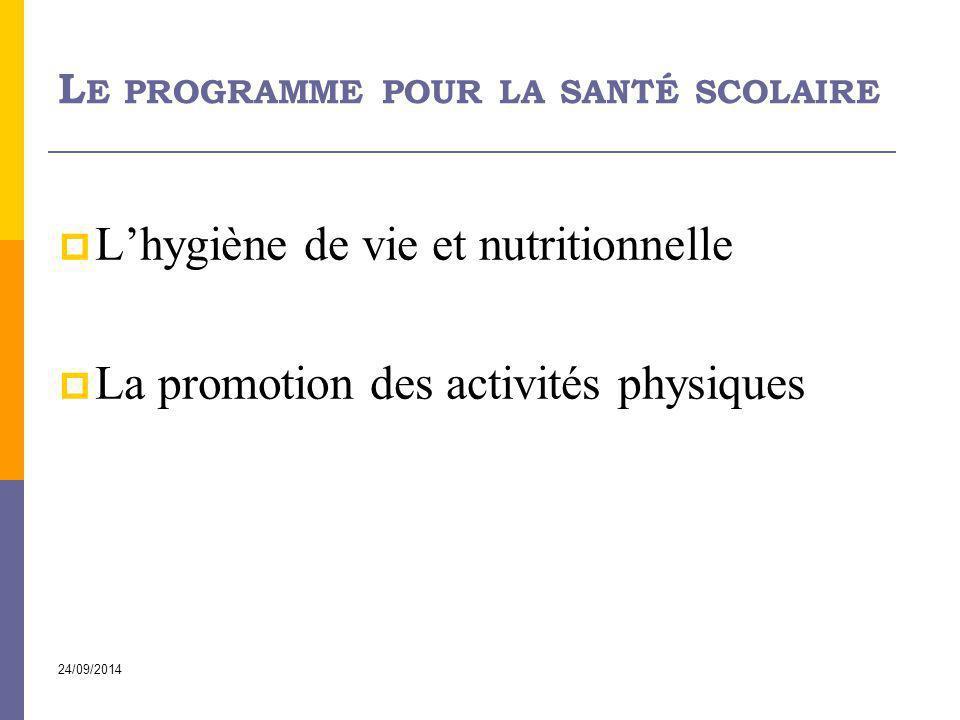 Le programme pour la santé scolaire