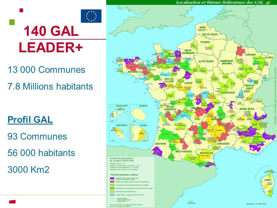 140 GAL LEADER+ 13 000 Communes 7.8 Millions habitants Profil GAL