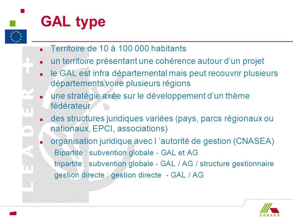 GAL type Territoire de 10 à 100 000 habitants
