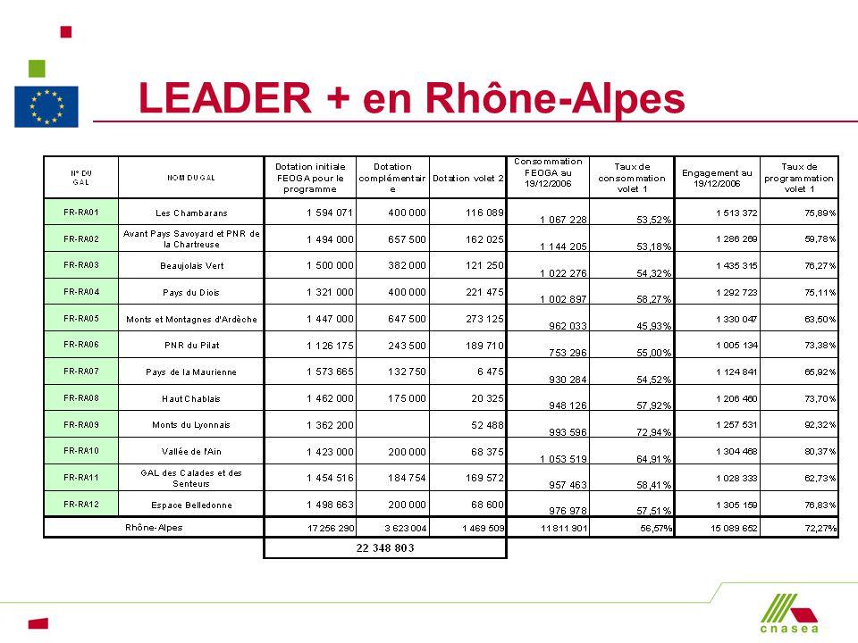 LEADER + en Rhône-Alpes