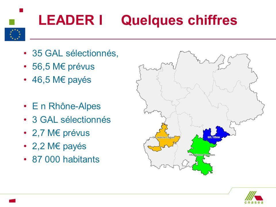 LEADER I Quelques chiffres