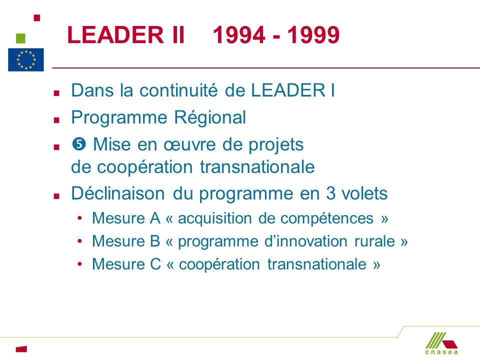 LEADER II 1994 - 1999 Dans la continuité de LEADER I