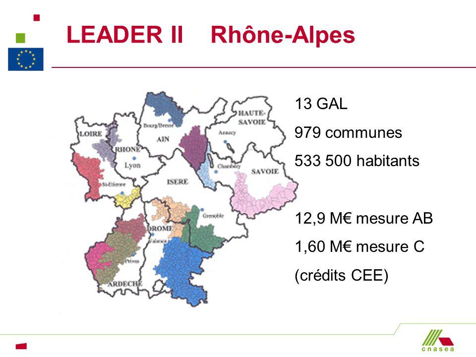 LEADER II Rhône-Alpes 13 GAL 979 communes 533 500 habitants
