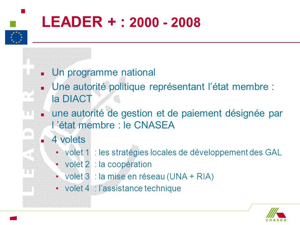 LEADER + : 2000 - 2008 Un programme national