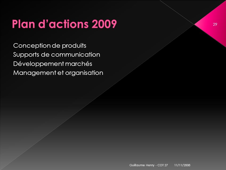Plan d'actions 2009 Conception de produits Supports de communication