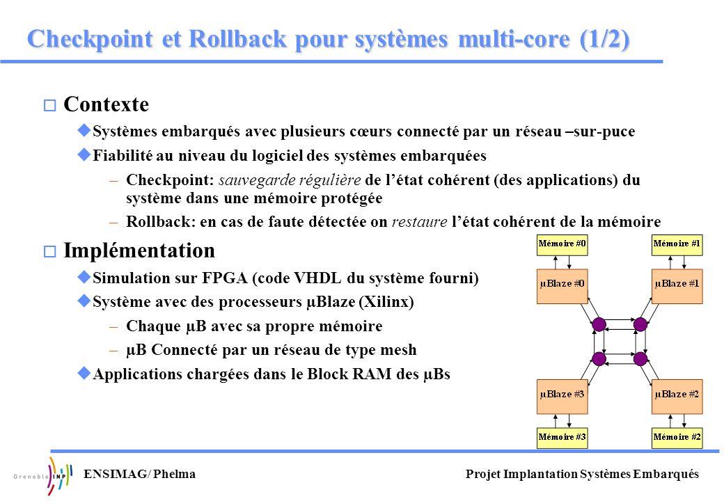 Checkpoint et Rollback pour systèmes multi-core (1/2)