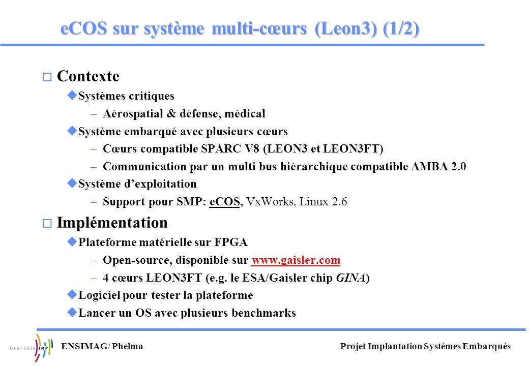 eCOS sur système multi-cœurs (Leon3) (1/2)