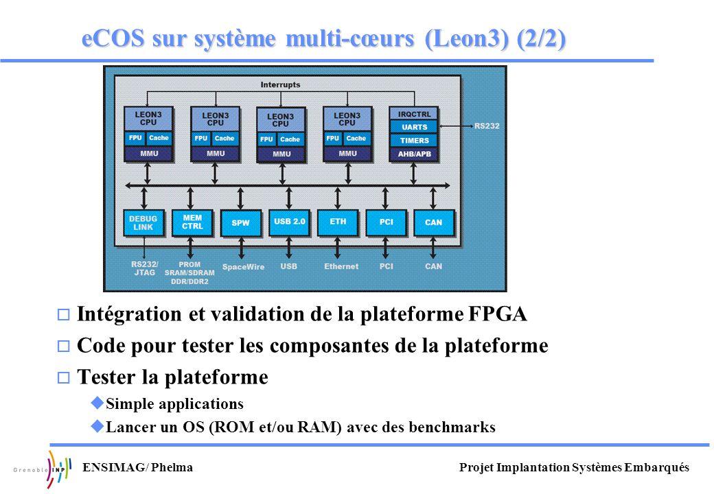 eCOS sur système multi-cœurs (Leon3) (2/2)
