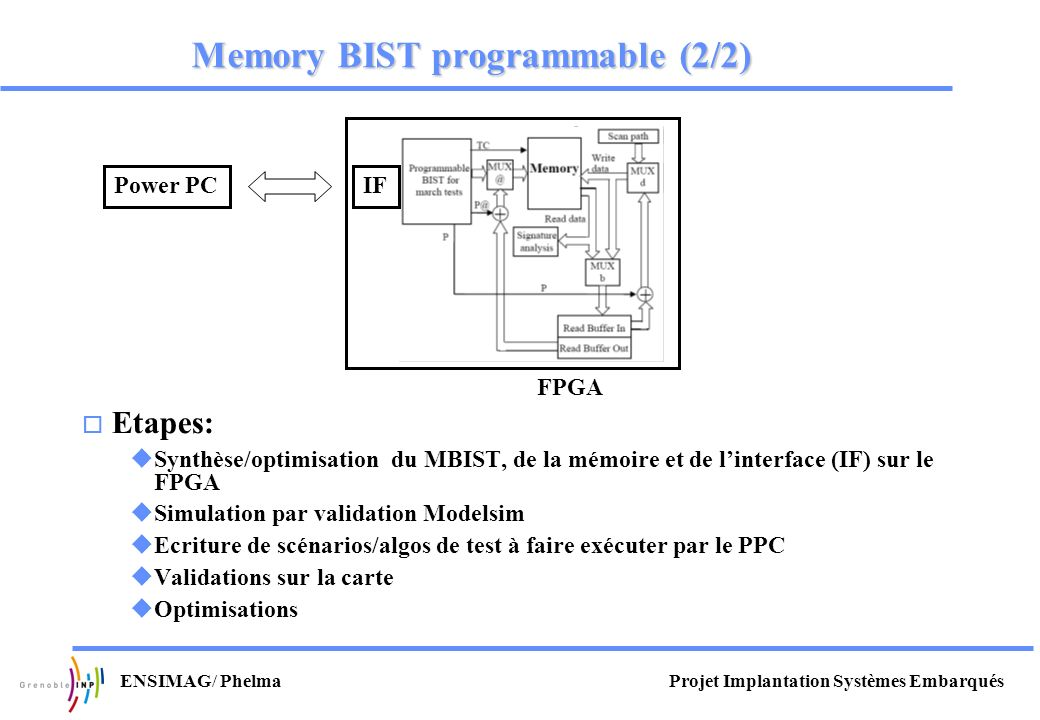 Memory BIST programmable (2/2)