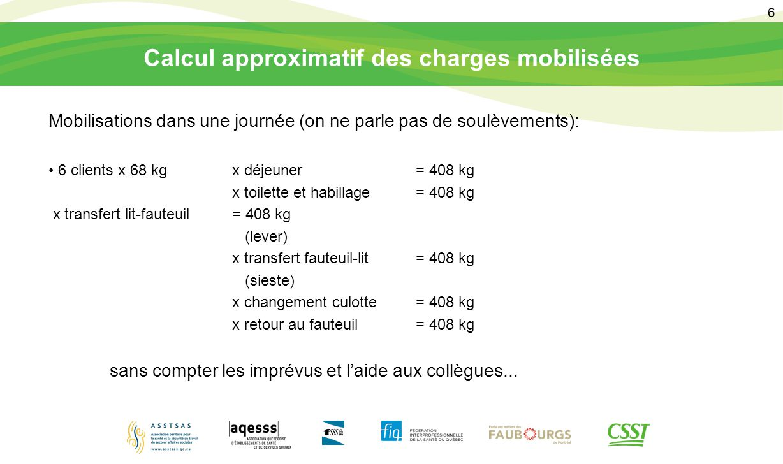 Calcul approximatif des charges mobilisées