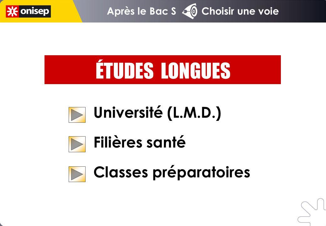 ÉTUDES LONGUES Université (L.M.D.) Filières santé