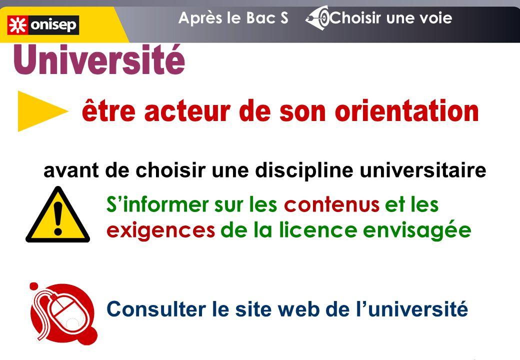 Consulter le site web de l'université