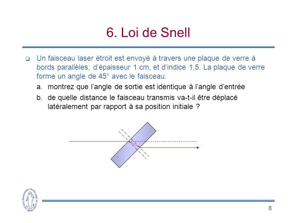 6. Loi de Snell