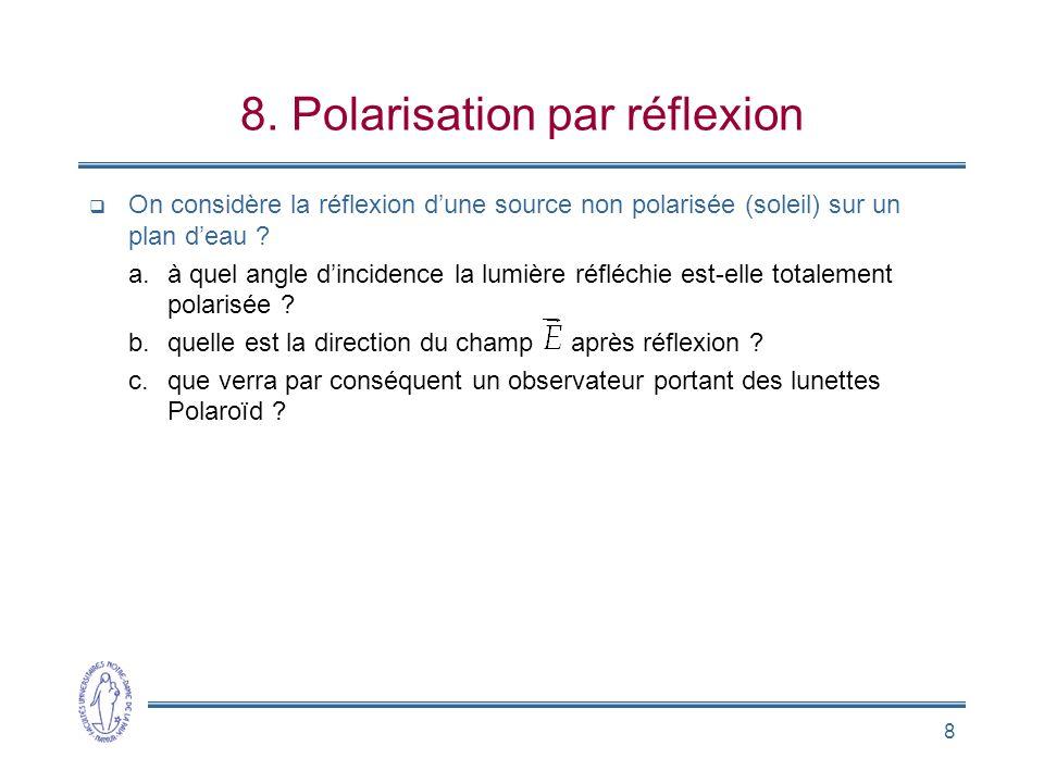 8. Polarisation par réflexion