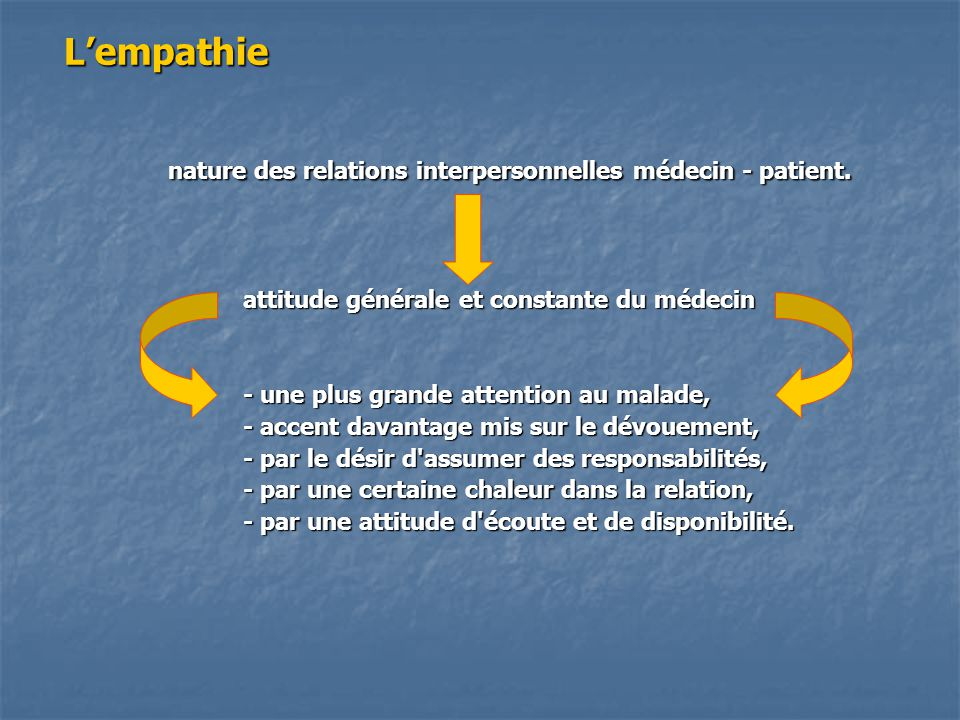 nature des relations interpersonnelles médecin - patient.