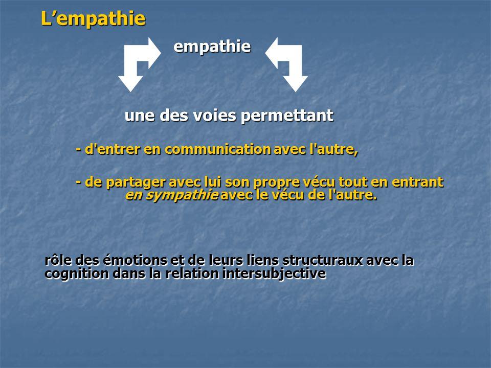 L'empathie empathie une des voies permettant