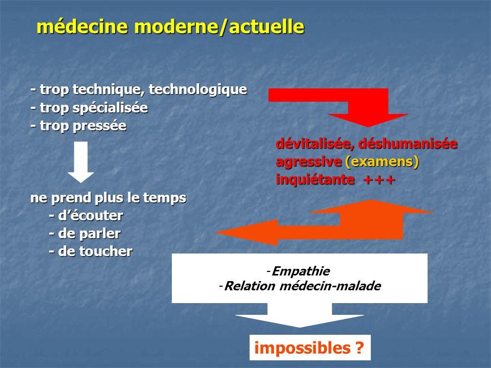 médecine moderne/actuelle