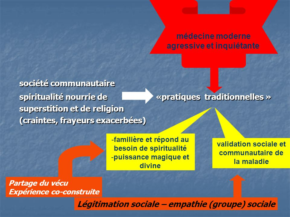 spiritualité nourrie de «pratiques traditionnelles »