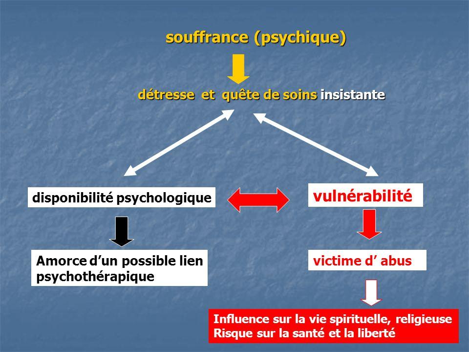vulnérabilité souffrance (psychique)