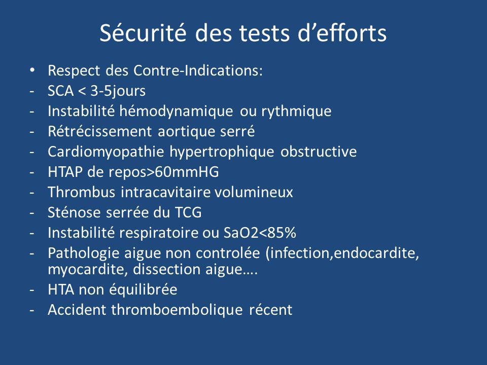 Sécurité des tests d'efforts