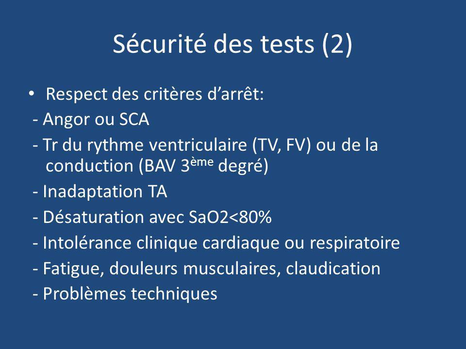 Sécurité des tests (2) Respect des critères d'arrêt: - Angor ou SCA