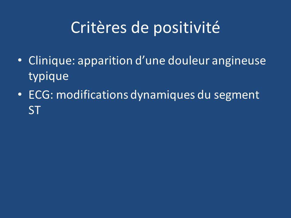 Critères de positivité