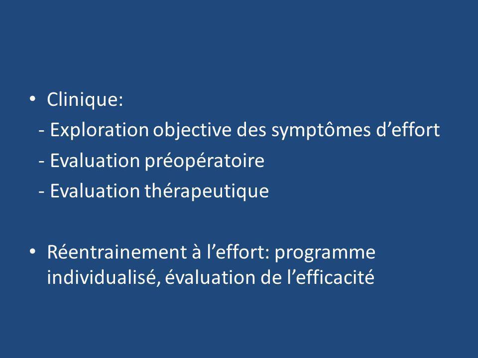 Clinique:- Exploration objective des symptômes d'effort. - Evaluation préopératoire. - Evaluation thérapeutique.