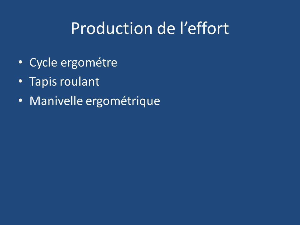 Production de l'effort