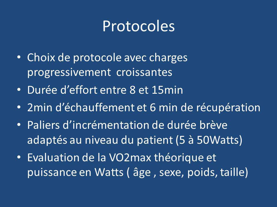 Protocoles Choix de protocole avec charges progressivement croissantes