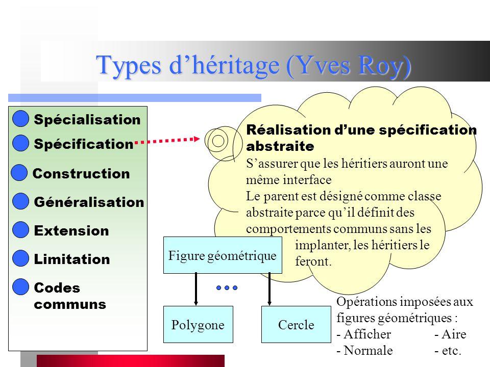 Types d'héritage (Yves Roy)