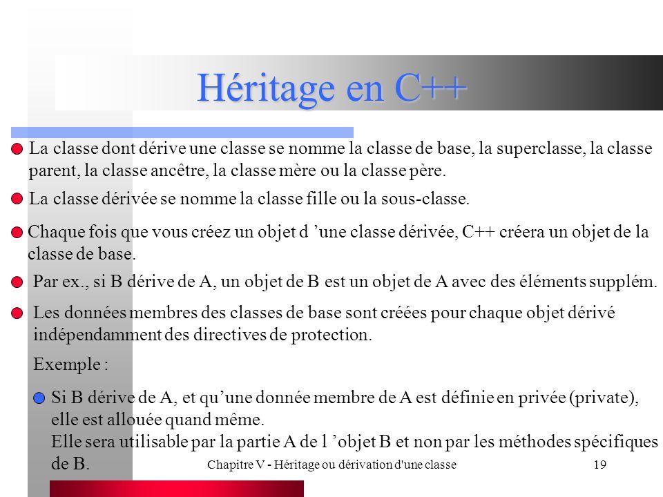 Chapitre V - Héritage ou dérivation d une classe