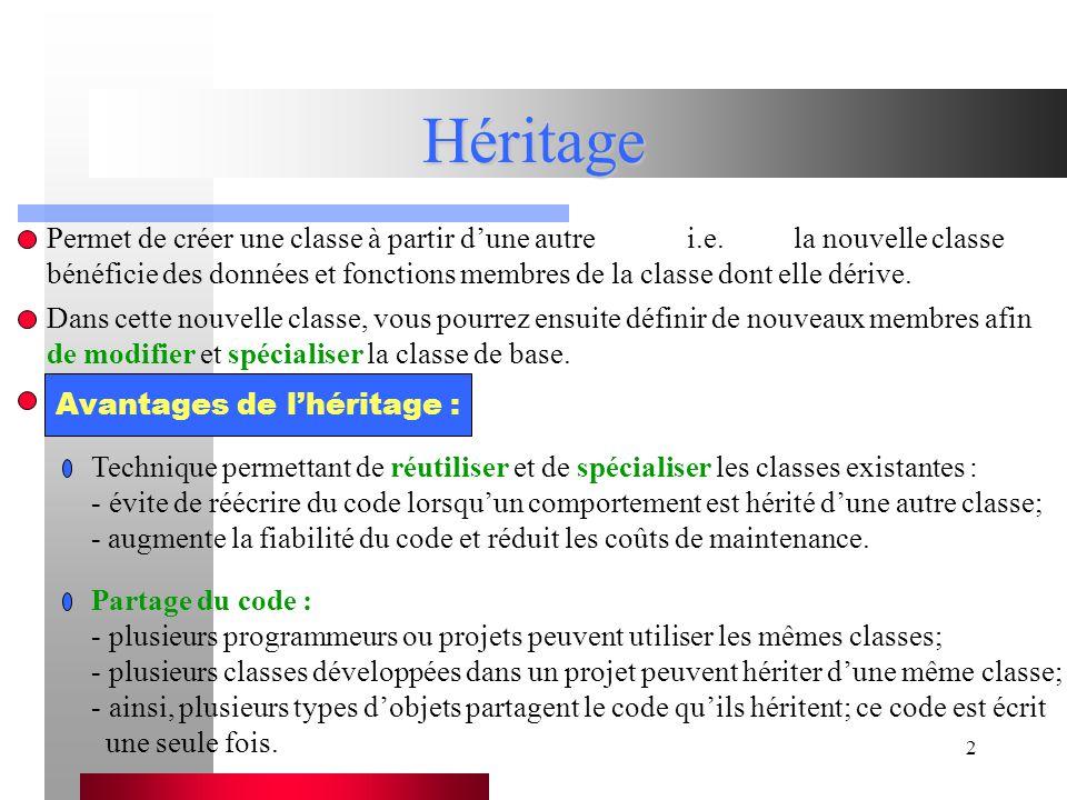 Avantages de l'héritage :