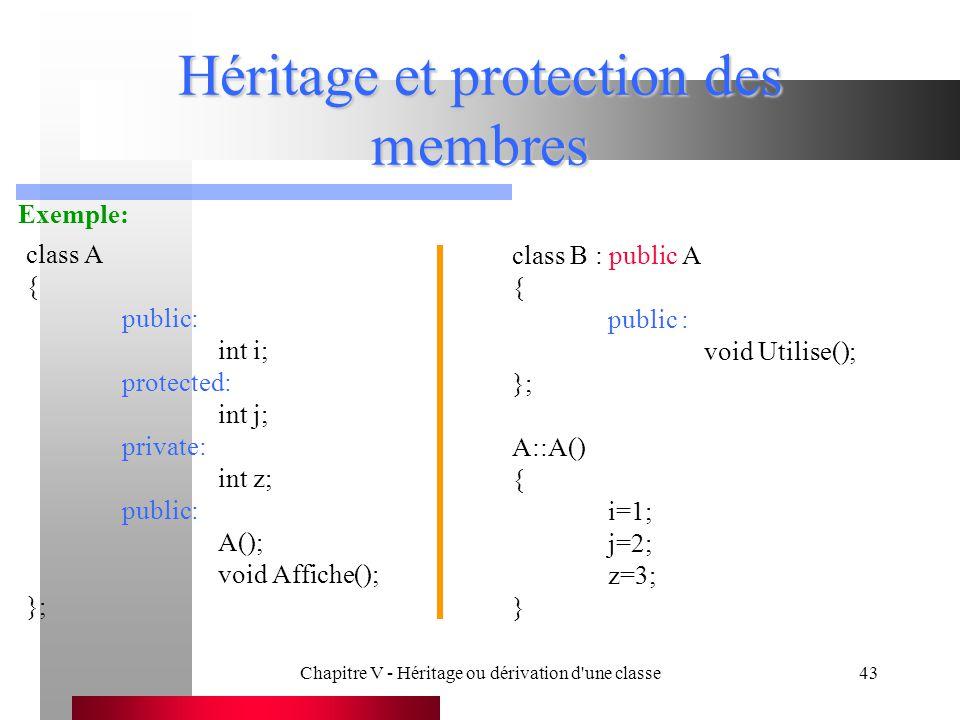Héritage et protection des membres