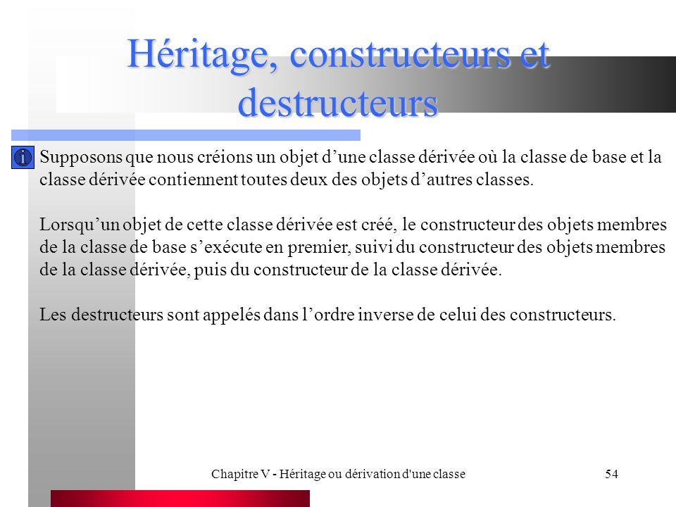 Héritage, constructeurs et destructeurs