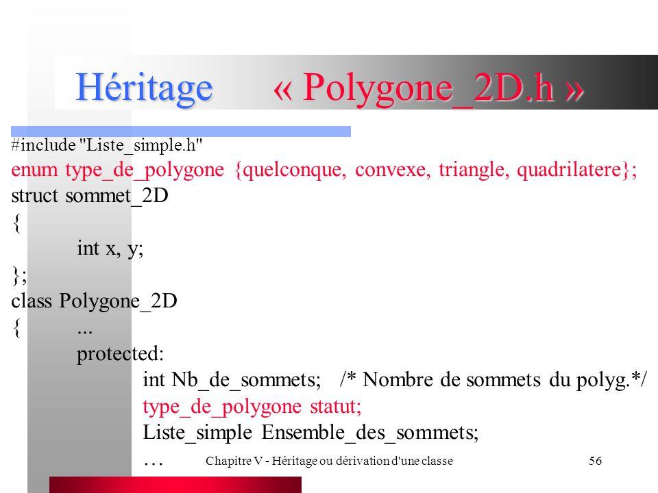 Héritage « Polygone_2D.h »