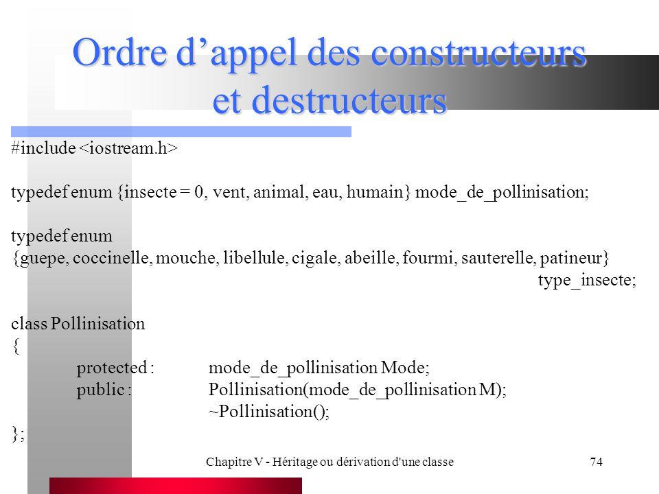 Ordre d'appel des constructeurs et destructeurs