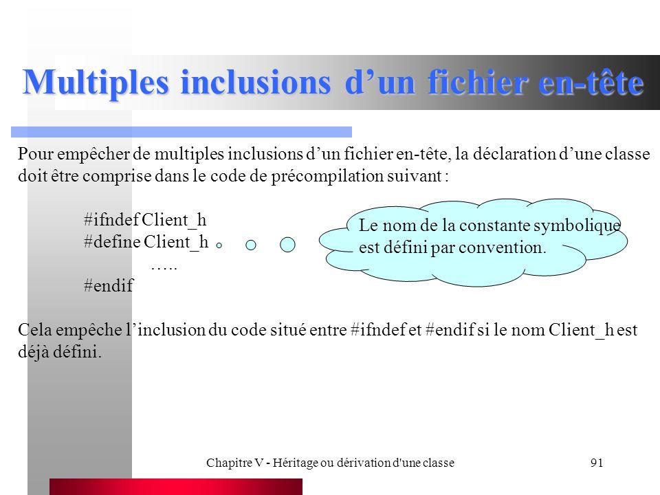 Multiples inclusions d'un fichier en-tête