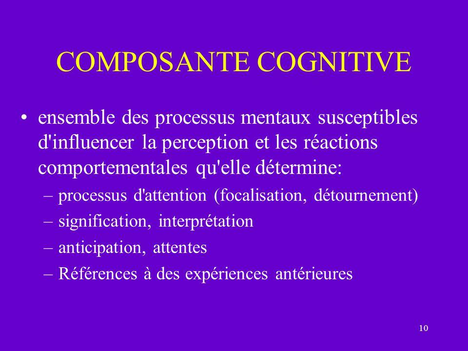 COMPOSANTE COGNITIVE ensemble des processus mentaux susceptibles d influencer la perception et les réactions comportementales qu elle détermine: