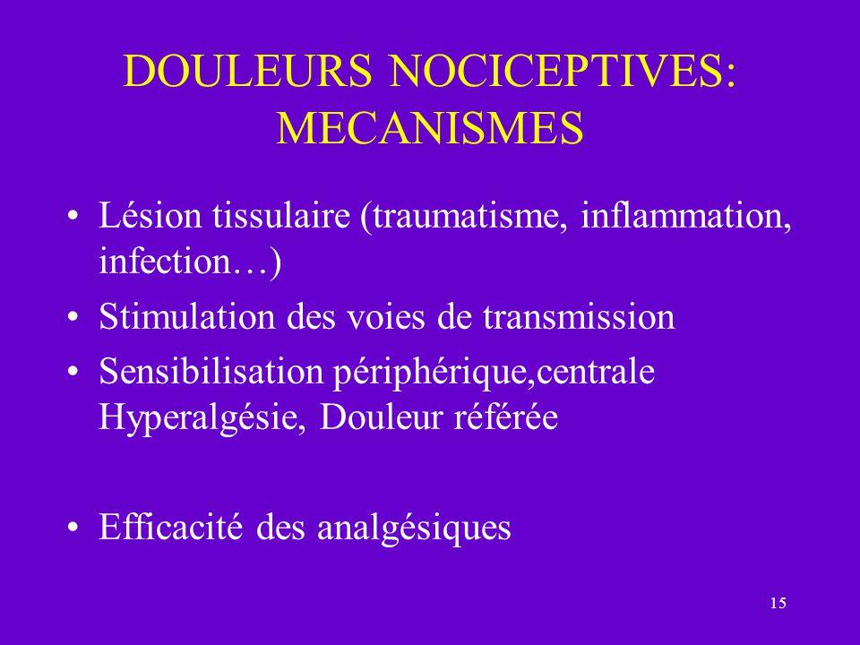 DOULEURS NOCICEPTIVES: MECANISMES