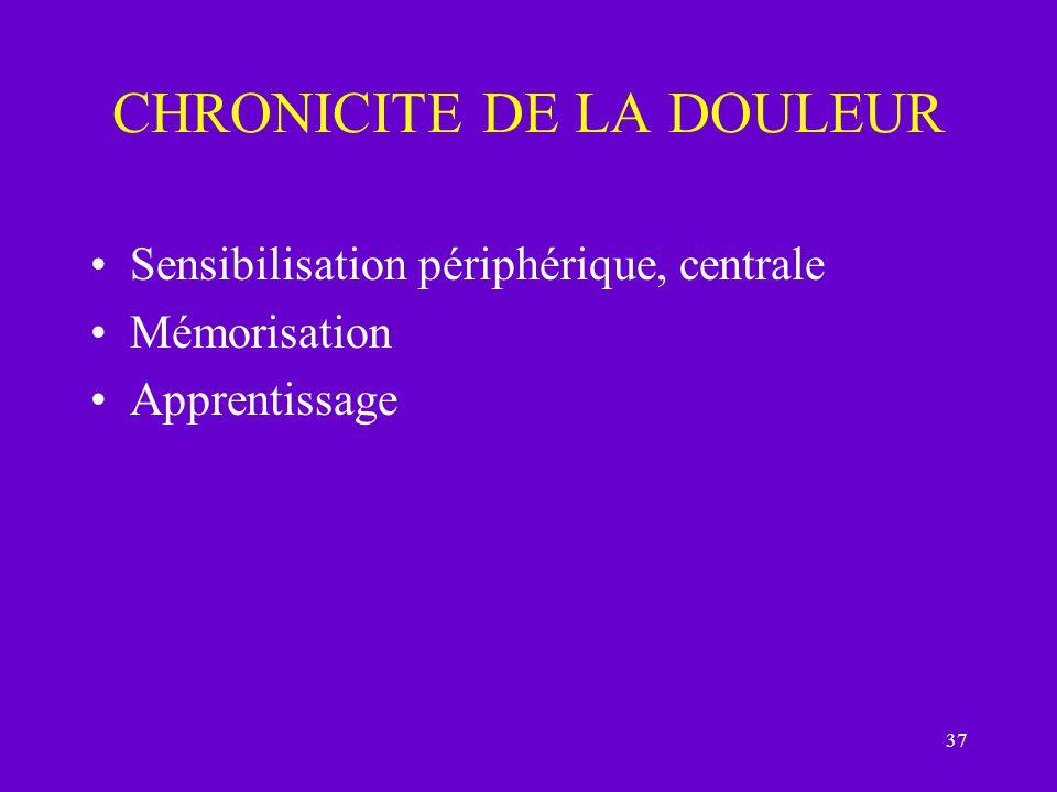 CHRONICITE DE LA DOULEUR