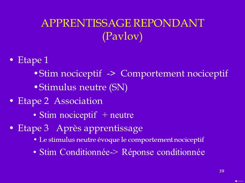 APPRENTISSAGE REPONDANT (Pavlov)