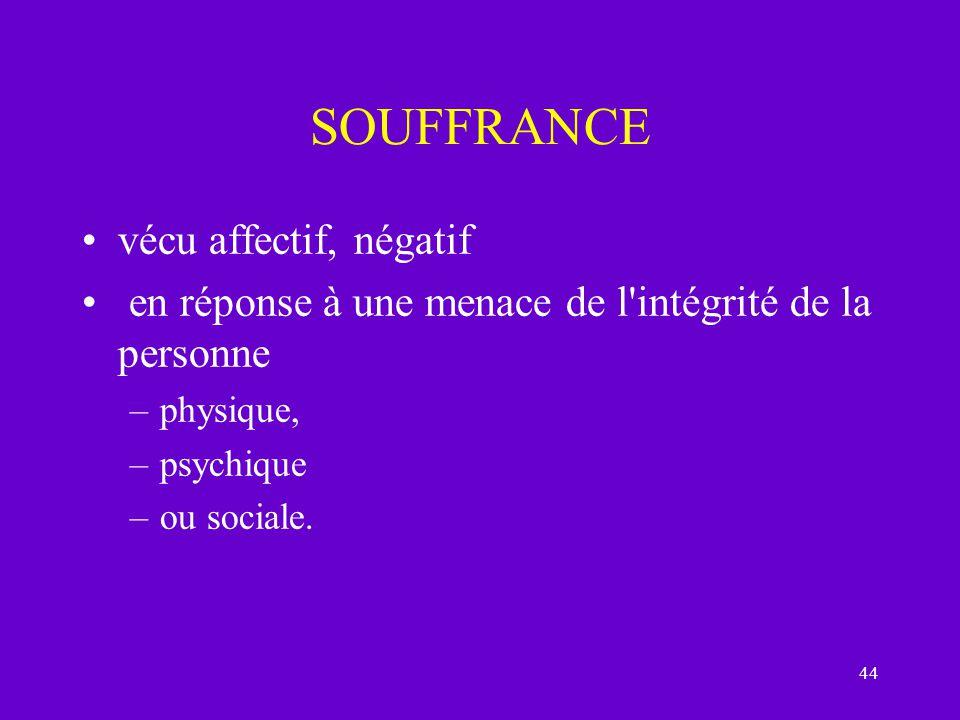 SOUFFRANCE vécu affectif, négatif