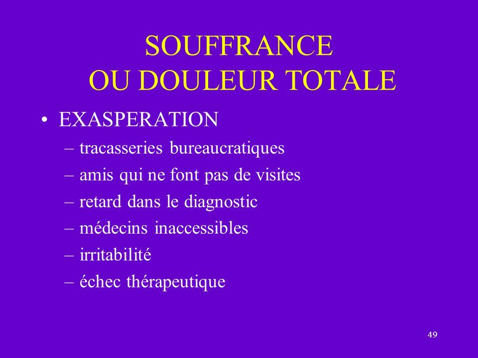 SOUFFRANCE OU DOULEUR TOTALE