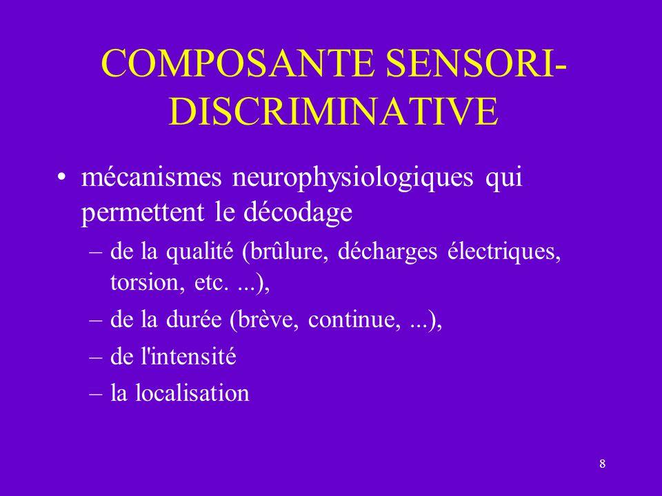 COMPOSANTE SENSORI-DISCRIMINATIVE