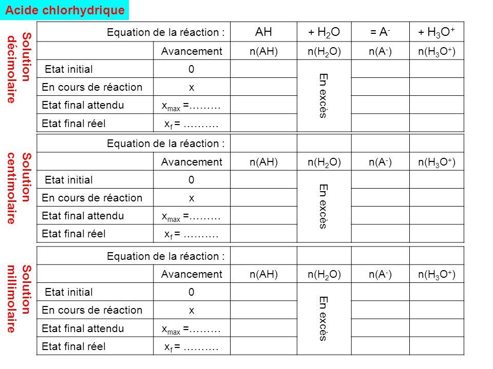 Acide chlorhydrique AH Solution décimolaire Solution centimolaire