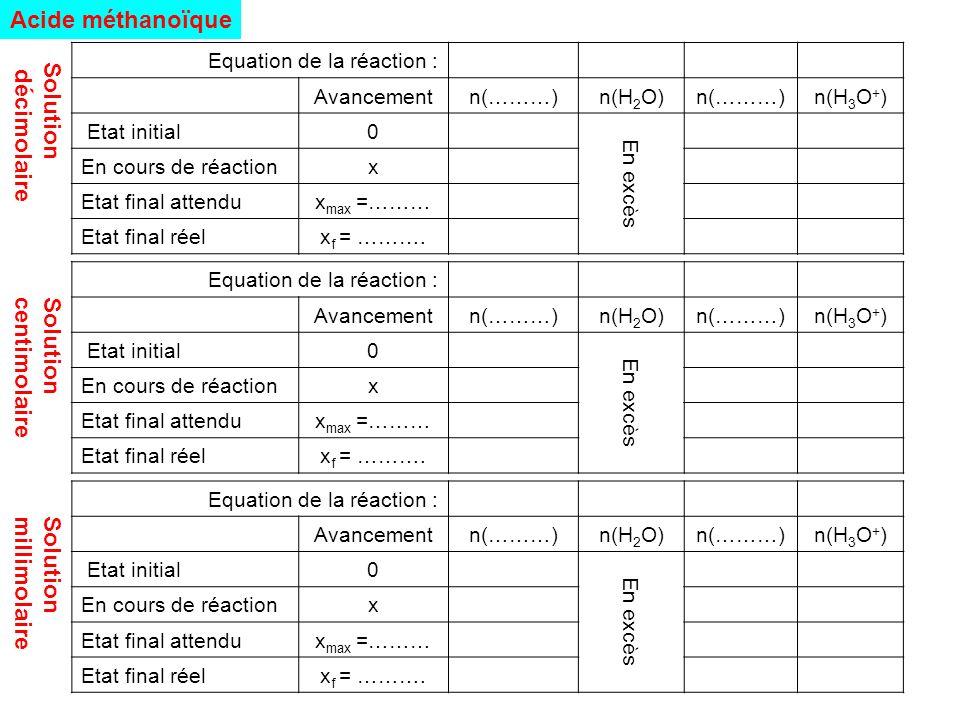 Acide méthanoïque Solution décimolaire Solution centimolaire Solution