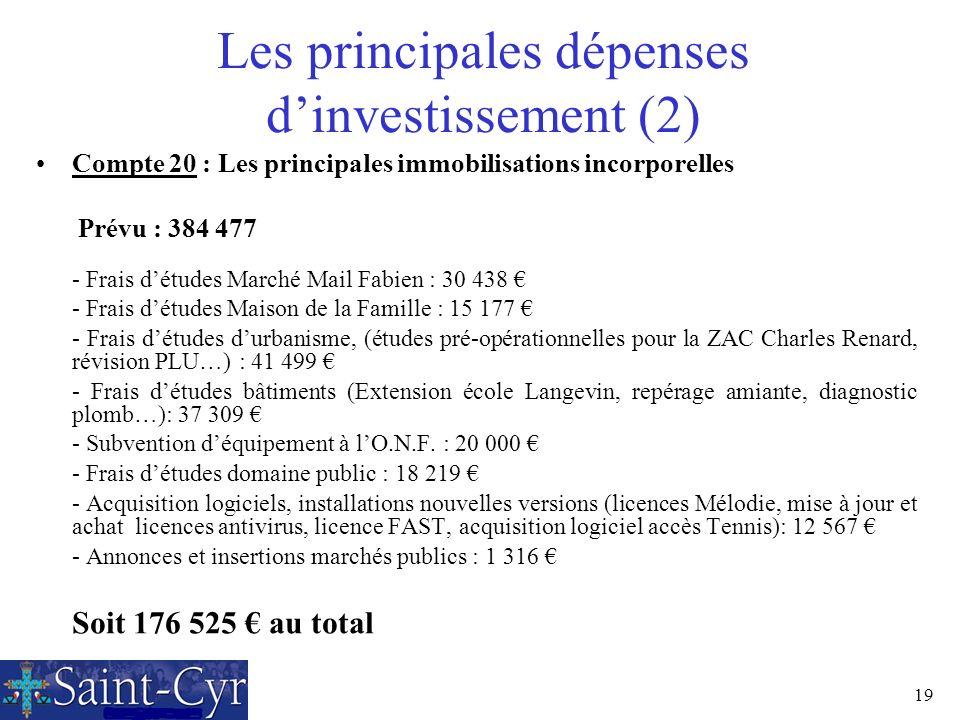 Les principales dépenses d'investissement (2)